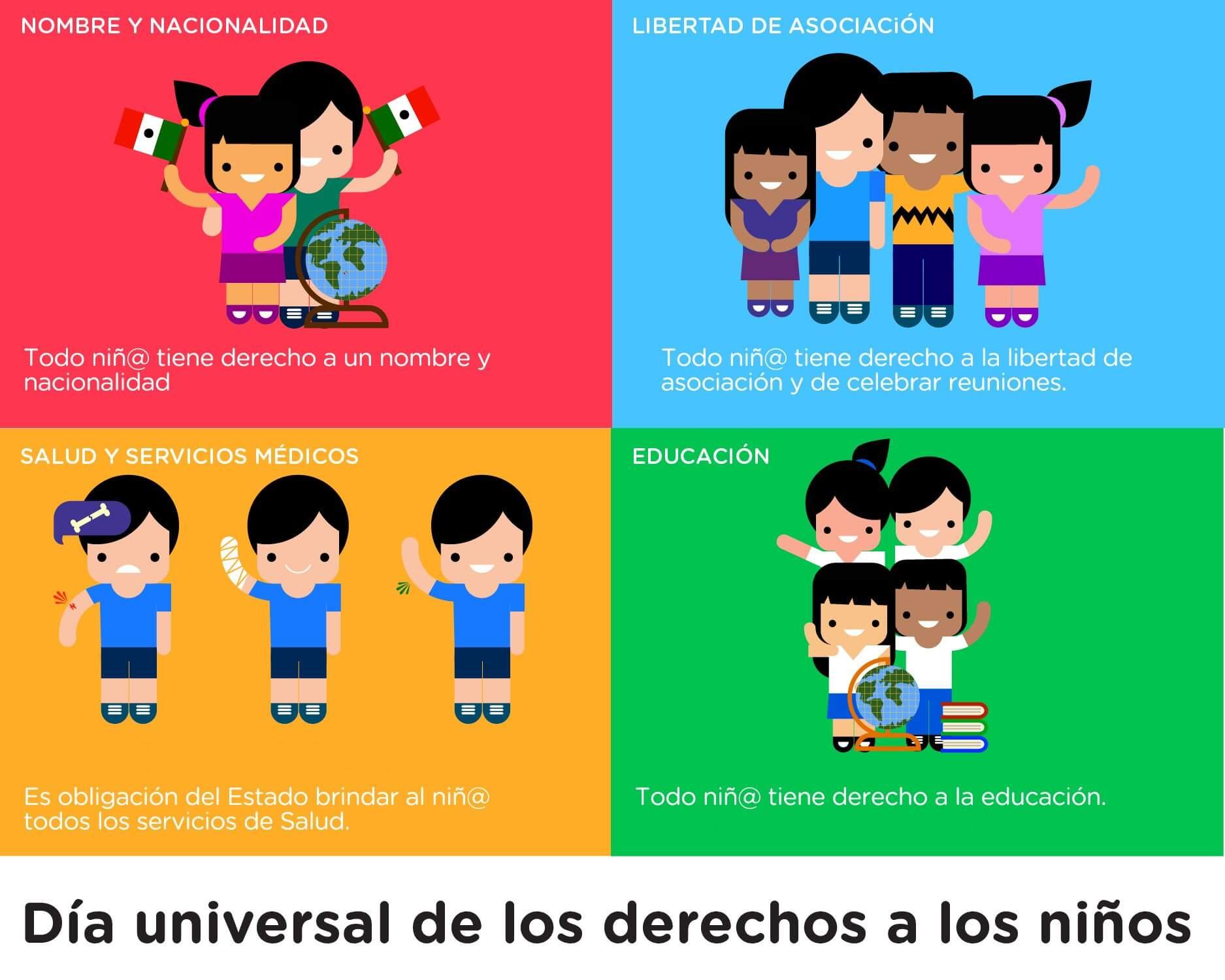 Los Derechos de los Niñ@s por una Cultura de Paz
