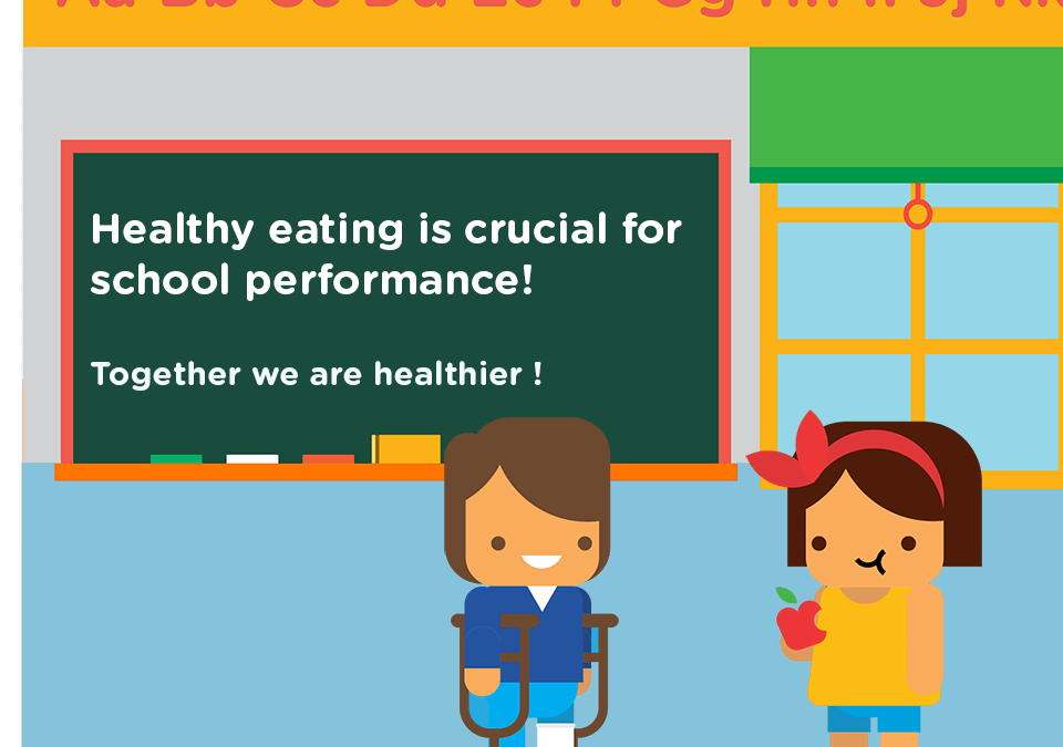 Back to school: Why is breakfast so important?