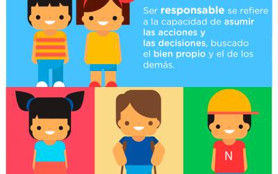El reto de formar hijos responsables