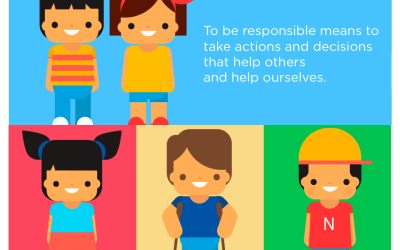 The challenge of forming responsible children